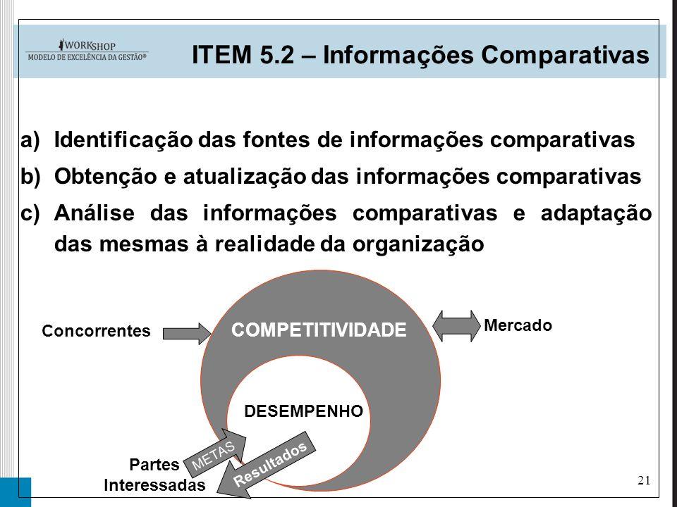 21 a)Identificação das fontes de informações comparativas b)Obtenção e atualização das informações comparativas c)Análise das informações comparativas