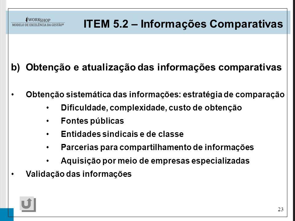 23 b)Obtenção e atualização das informações comparativas ITEM 5.2 – Informações Comparativas Obtenção sistemática das informações: estratégia de compa