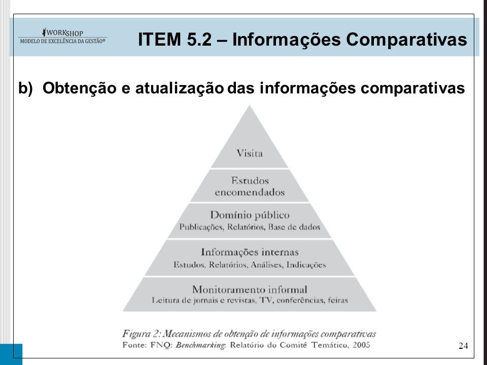 24 b)Obtenção e atualização das informações comparativas ITEM 5.2 – Informações Comparativas