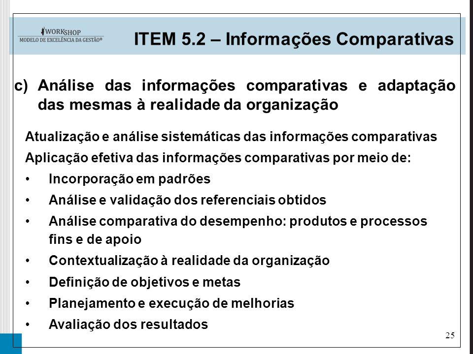 25 c)Análise das informações comparativas e adaptação das mesmas à realidade da organização ITEM 5.2 – Informações Comparativas Atualização e análise