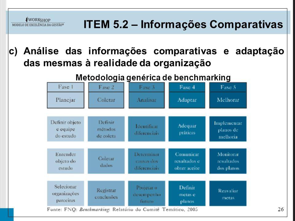 26 c)Análise das informações comparativas e adaptação das mesmas à realidade da organização ITEM 5.2 – Informações Comparativas Metodologia genérica d