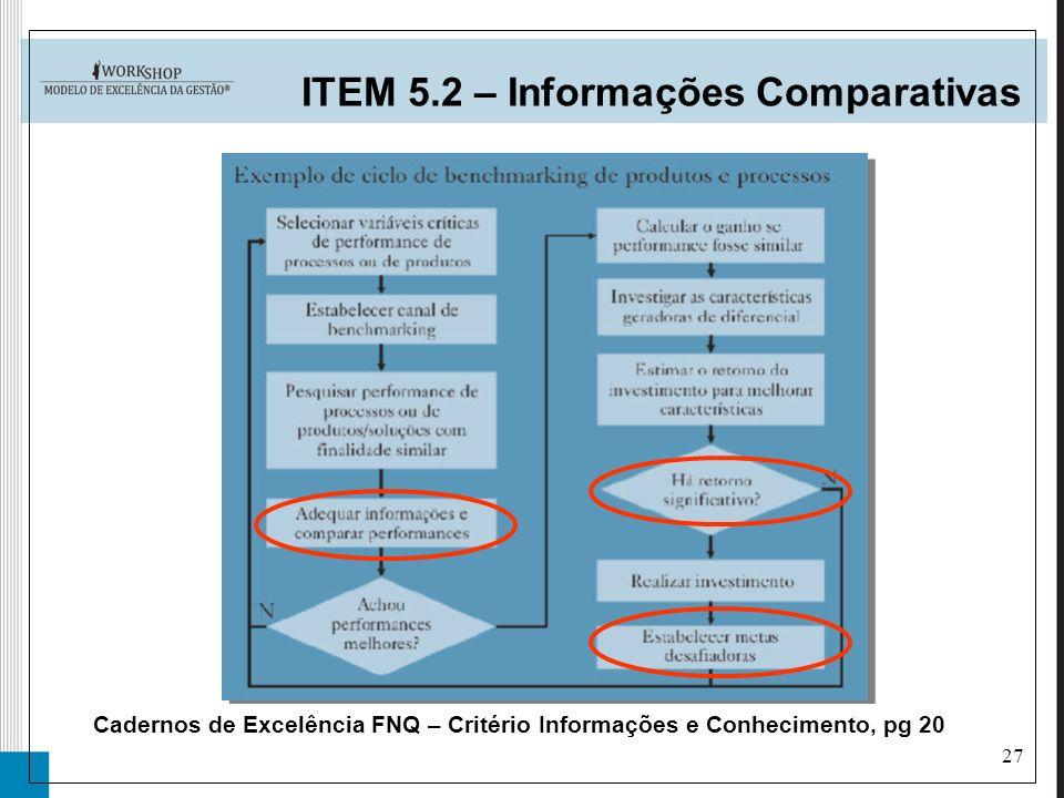 27 ITEM 5.2 – Informações Comparativas Cadernos de Excelência FNQ – Critério Informações e Conhecimento, pg 20