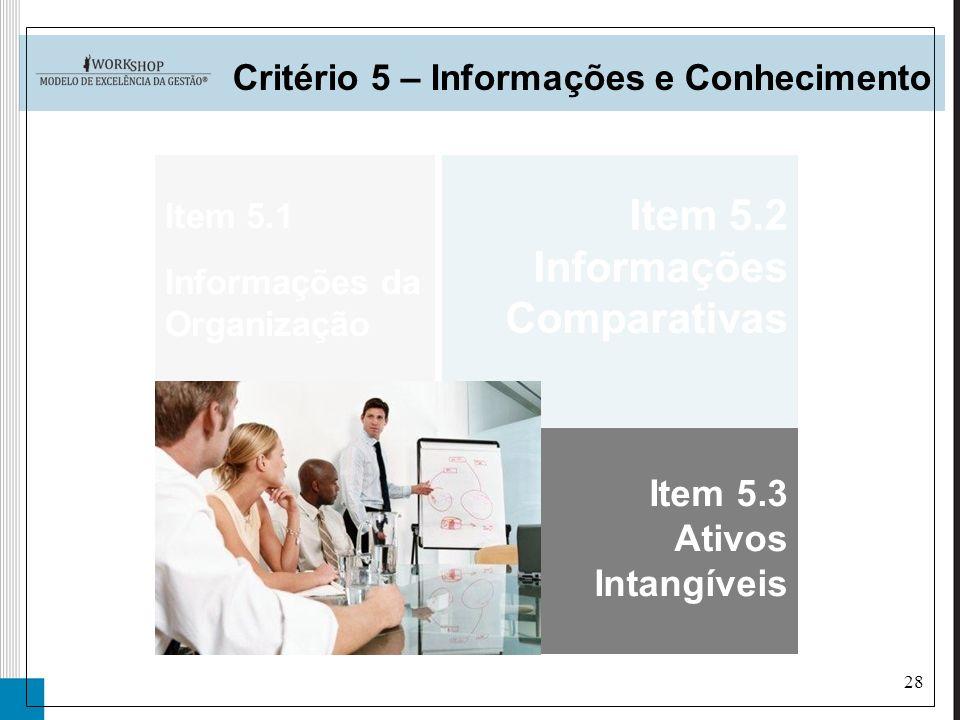 28 Critério 5 – Informações e Conhecimento Item 5.1 Informações da Organização Item 5.3 Ativos Intangíveis Item 5.2 Informações Comparativas