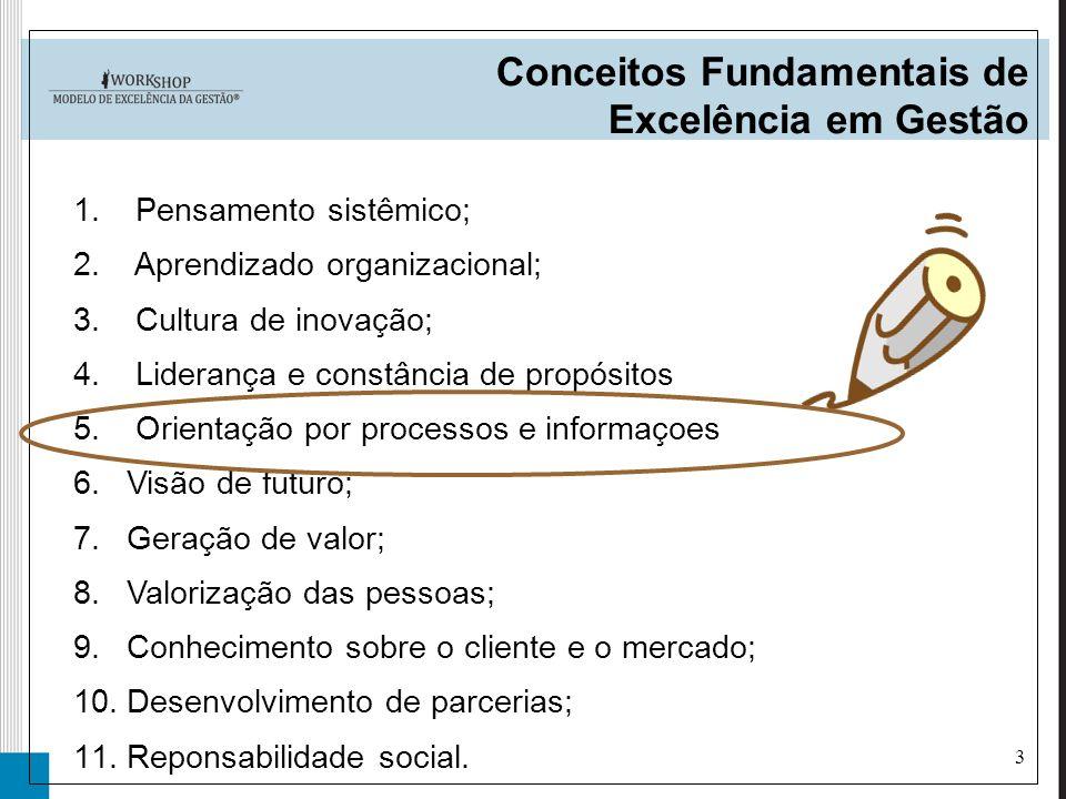 3 1. Pensamento sistêmico; 2. Aprendizado organizacional; 3. Cultura de inovação; 4. Liderança e constância de propósitos 5. Orientação por processos