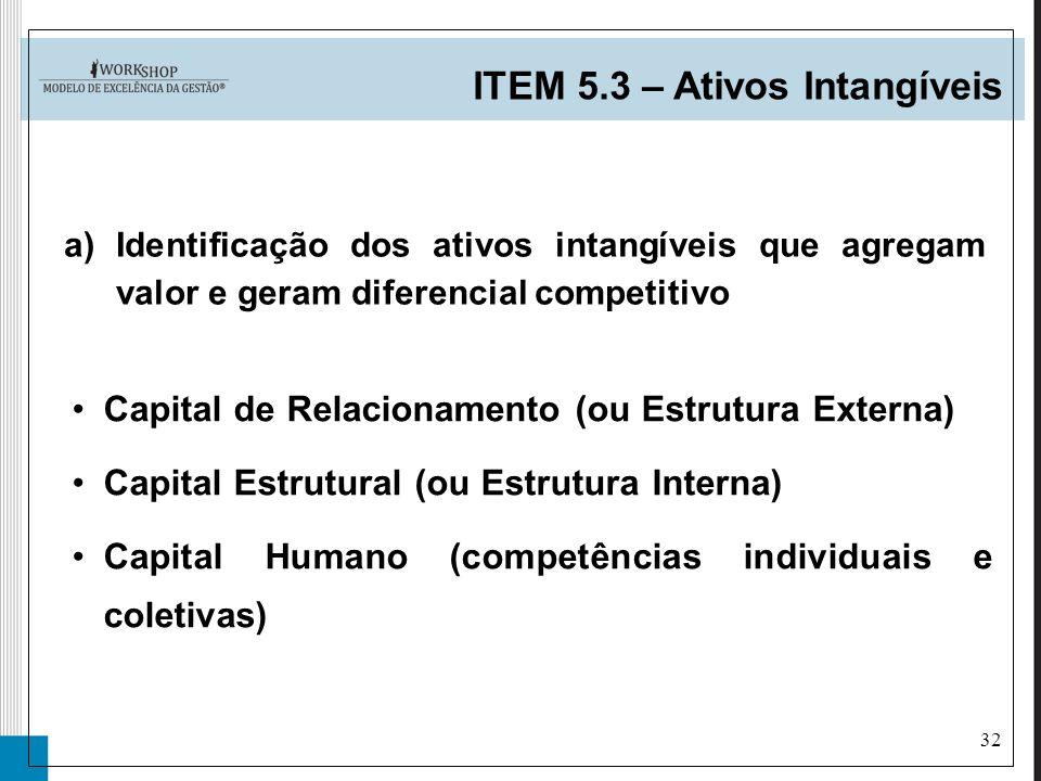 32 ITEM 5.3 – Ativos Intangíveis Capital de Relacionamento (ou Estrutura Externa) Capital Estrutural (ou Estrutura Interna) Capital Humano (competênci