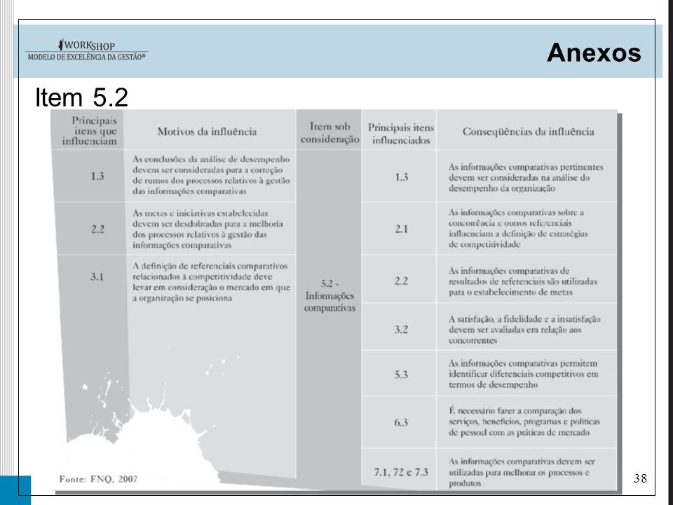 38 Item 5.2 Anexos