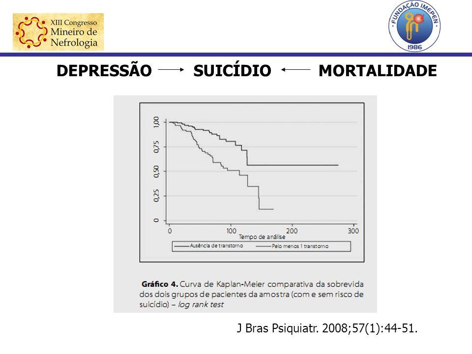 DEPRESSÃO SUICÍDIO MORTALIDADE J Bras Psiquiatr. 2008;57(1):44-51.