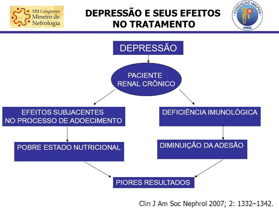 DEPRESSÃO POBRE ESTADO NUTRICIONAL EFEITOS SUBJACENTES NO PROCESSO DE ADOECIMENTO DEFICIÊNCIA IMUNOLÓGICA DIMINUIÇÃO DA ADESÃO PIORES RESULTADOS PACIE