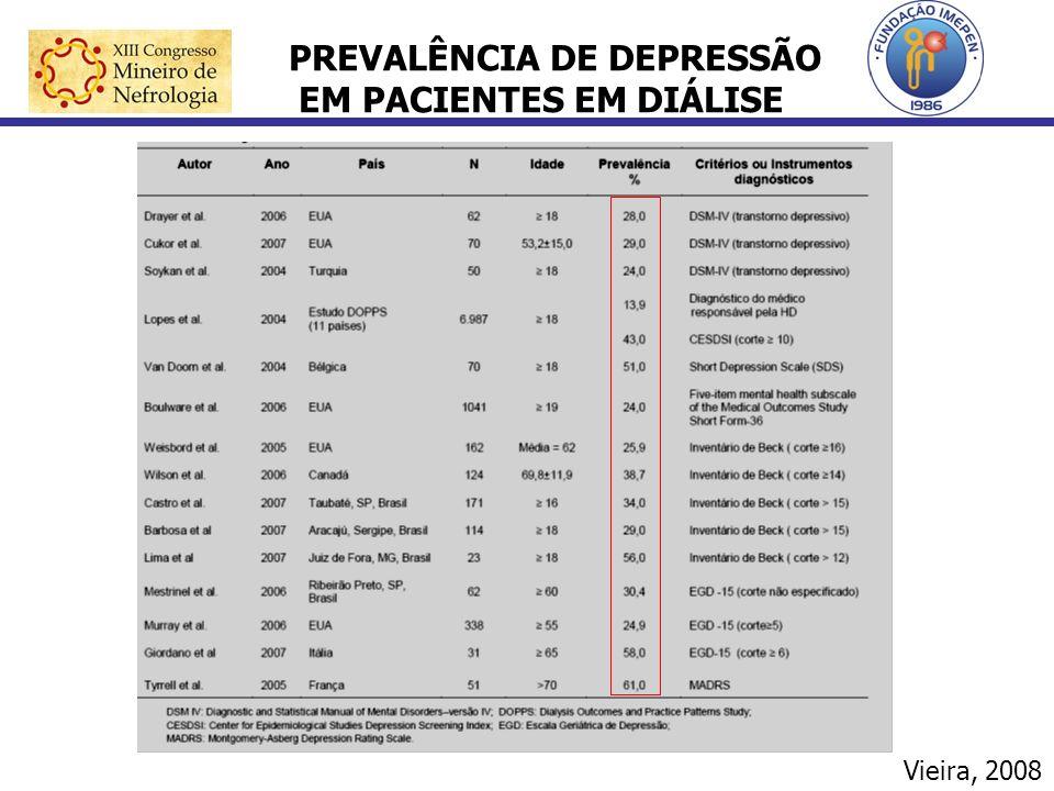 PREVALÊNCIA DE DEPRESSÃO EM PACIENTES EM DIÁLISE Vieira, 2008