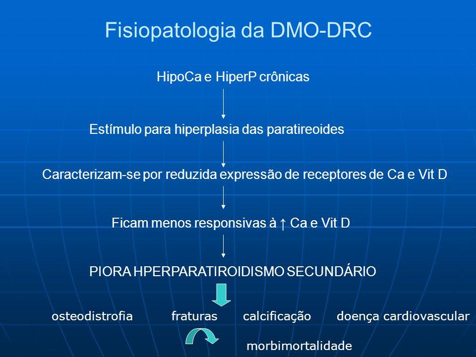 Fisiopatologia da DMO-DRC HipoCa e HiperP crônicas Estímulo para hiperplasia das paratireoides Caracterizam-se por reduzida expressão de receptores de