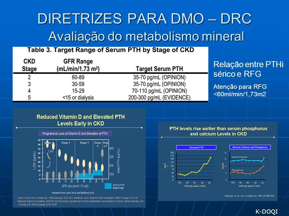 DIRETRIZES PARA DMO – DRC Avaliação do metabolismo mineral Relação entre PTHi sérico e RFG Atenção para RFG <60ml/min/1,73m2 K-DOQI