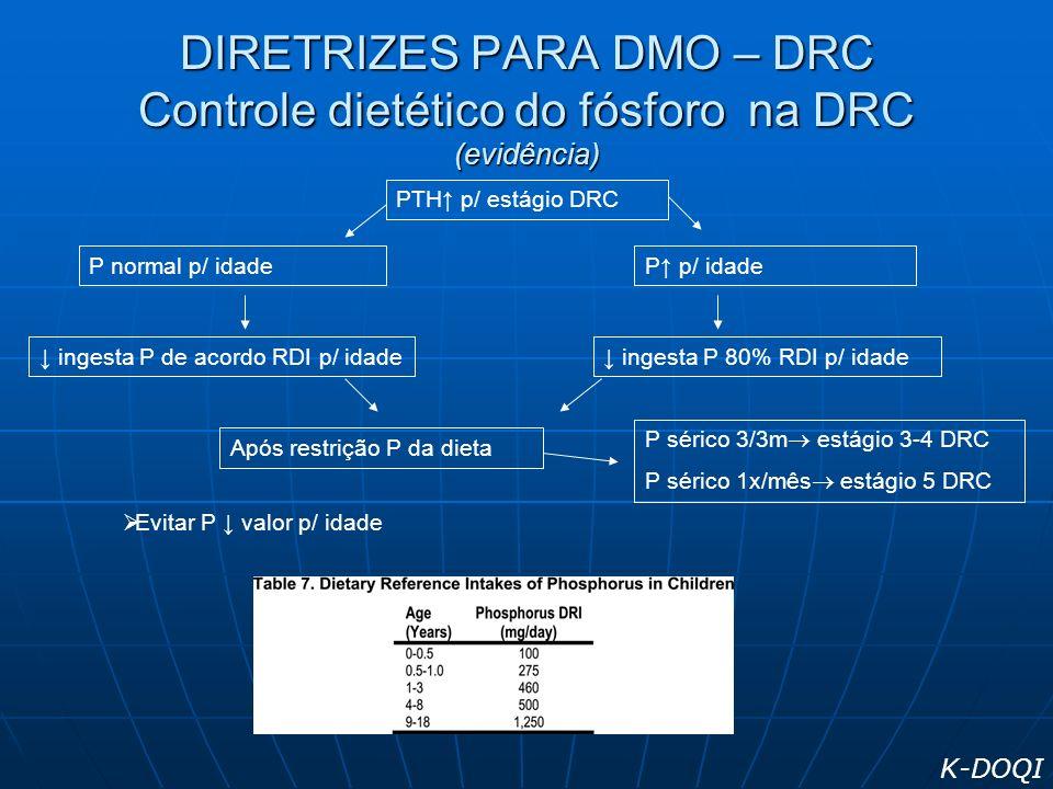 DIRETRIZES PARA DMO – DRC Controle dietético do fósforo na DRC (evidência) PTH p/ estágio DRC P normal p/ idadeP p/ idade ingesta P de acordo RDI p/ i