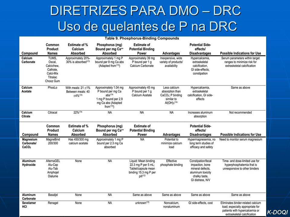 DIRETRIZES PARA DMO – DRC Uso de quelantes de P na DRC K-DOQI