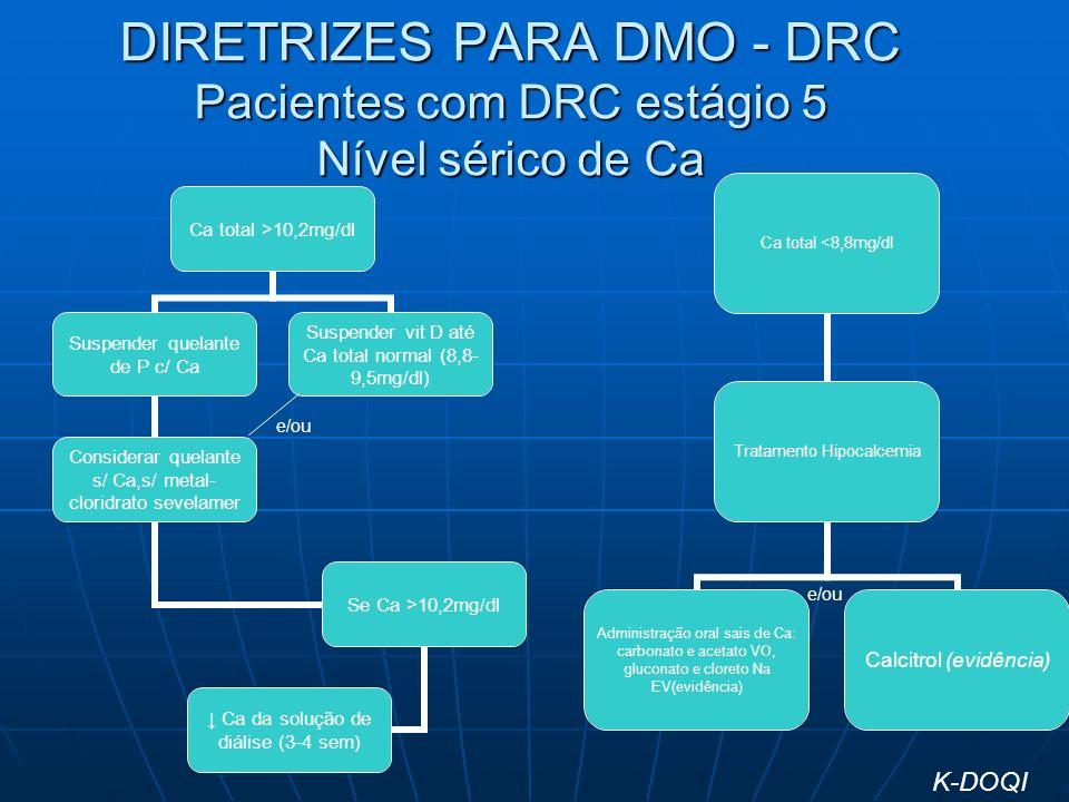 DIRETRIZES PARA DMO - DRC Pacientes com DRC estágio 5 Nível sérico de Ca Ca total >10,2mg/dl Suspender quelante de P c/ Ca Considerar quelante s/ Ca,s