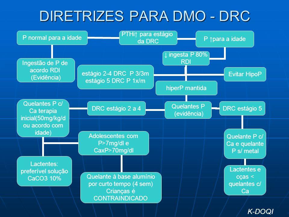 DIRETRIZES PARA DMO - DRC P para a idade ingesta P 80% RDI hiperP mantida Quelantes P (evidência) DRC estágio 2 a 4 Quelantes P c/ Ca terapia inicial(