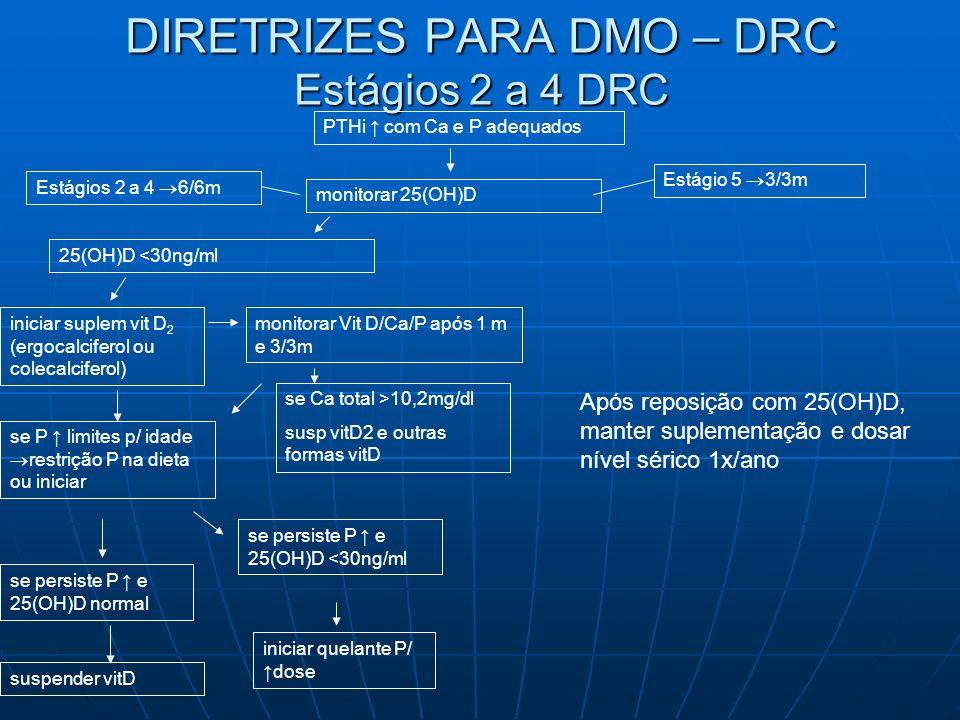 DIRETRIZES PARA DMO – DRC Estágios 2 a 4 DRC PTHi com Ca e P adequados monitorar 25(OH)D Estágios 2 a 4 6/6m Estágio 5 3/3m 25(OH)D <30ng/ml iniciar s