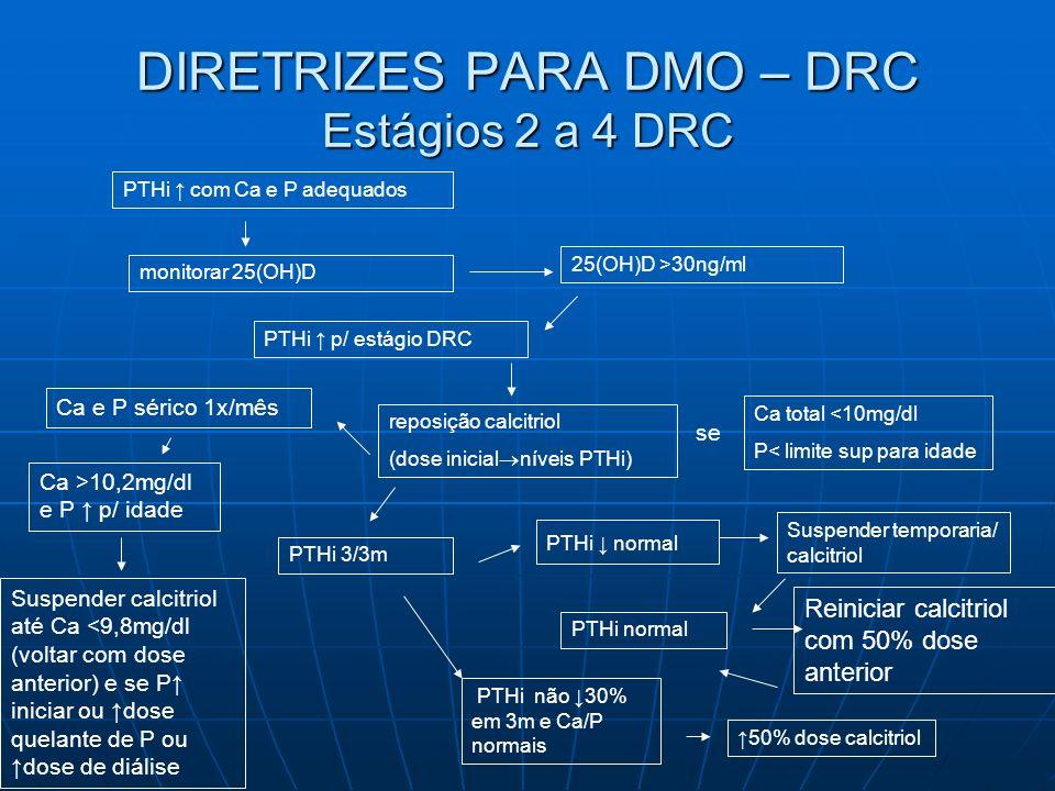 DIRETRIZES PARA DMO – DRC Estágios 2 a 4 DRC 25(OH)D >30ng/ml PTHi p/ estágio DRC Ca total <10mg/dl P< limite sup para idade reposição calcitriol (dos