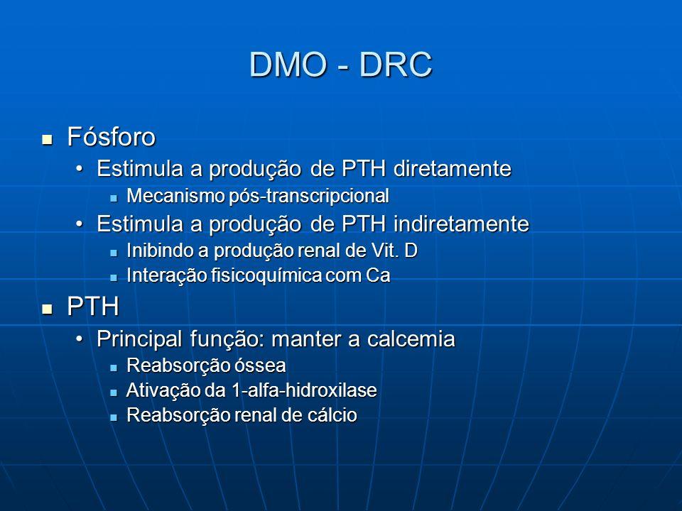 Fisiopatologia da DMO-DRC função renal excreção renal de P retenção de P absorção intestinal de Ca Déficit de vit D (prod 1,25) Redução da massa renal Inibição da atividade da 1-alfa- hidroxilase HiperP HIPERPARATIROIDISMO SECUNDÁRIO expressão receptor Vit D nas paratireoides PTH HipoCa interação fisicoquimica função paratireoide alterada/hiperplasia HiperP