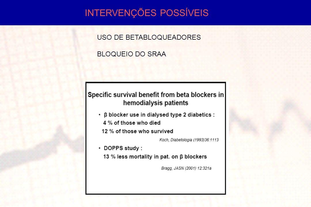 INTERVENÇÕES POSSÍVEIS USO DE BETABLOQUEADORES BLOQUEIO DO SRAA