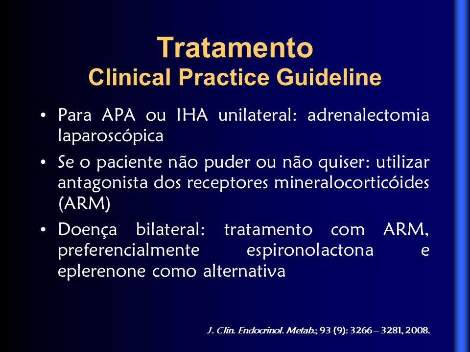 Tratamento Clinical Practice Guideline Para APA ou IHA unilateral: adrenalectomia laparoscópica Se o paciente não puder ou não quiser: utilizar antagonista dos receptores mineralocorticóides (ARM) Doença bilateral: tratamento com ARM, preferencialmente espironolactona e eplerenone como alternativa J.