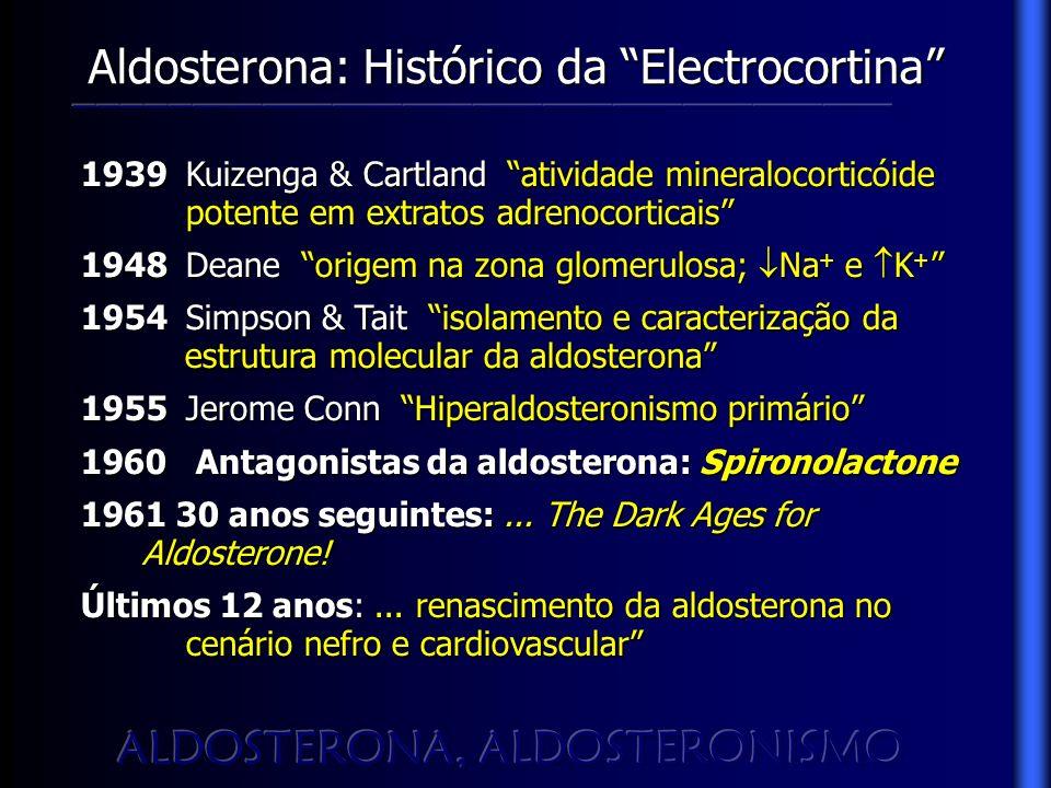 1939Kuizenga & Cartland atividade mineralocorticóide potente em extratos adrenocorticais 1948Deane origem na zona glomerulosa; Na + e K + 1948Deane origem na zona glomerulosa; Na + e K + 1954Simpson & Tait isolamento e caracterização da estrutura molecular da aldosterona 1955 Jerome Conn Hiperaldosteronismo primário 1960 Antagonistas da aldosterona: Spironolactone 1961 30 anos seguintes:...