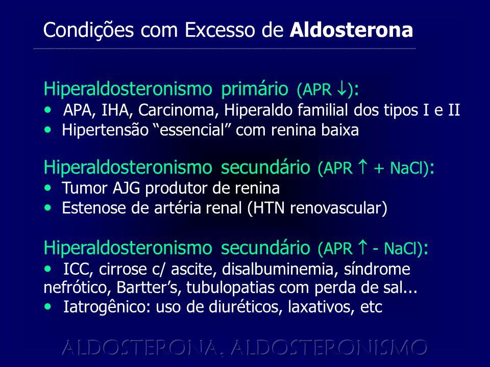 Hiperaldosteronismo primário (APR ) : APA, IHA, Carcinoma, Hiperaldo familial dos tipos I e II Hipertensão essencial com renina baixa Hiperaldosteronismo secundário (APR + NaCl) : Tumor AJG produtor de renina Estenose de artéria renal (HTN renovascular) Hiperaldosteronismo secundário (APR - NaCl) : ICC, cirrose c/ ascite, disalbuminemia, síndrome nefrótico, Bartters, tubulopatias com perda de sal...