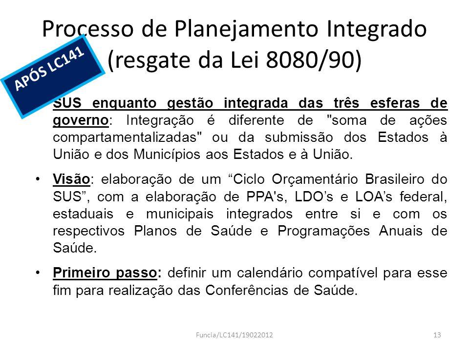 Processo de Planejamento Integrado (resgate da Lei 8080/90) SUS enquanto gestão integrada das três esferas de governo: Integração é diferente de