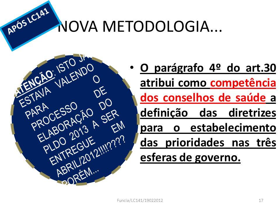 NOVA METODOLOGIA... O parágrafo 4º do art.30 atribui como competência dos conselhos de saúde a definição das diretrizes para o estabelecimento das pri
