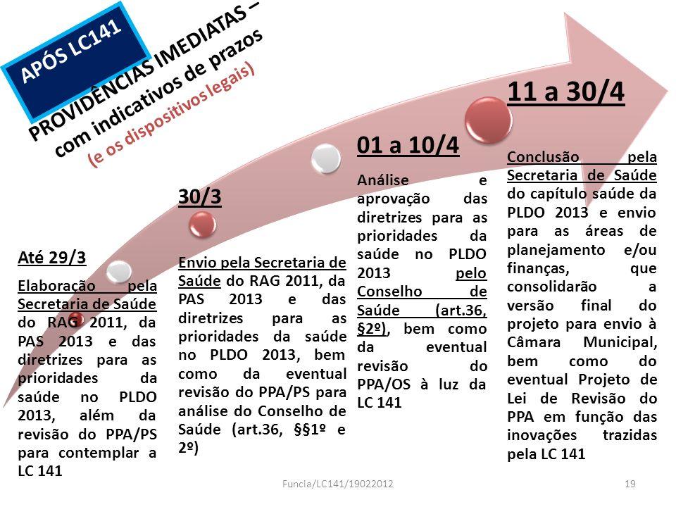 Até 29/3 Elaboração pela Secretaria de Saúde do RAG 2011, da PAS 2013 e das diretrizes para as prioridades da saúde no PLDO 2013, além da revisão do P