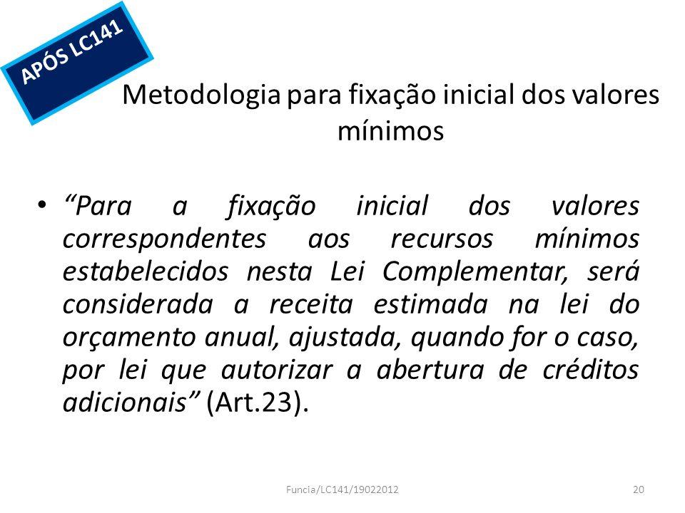 Metodologia para fixação inicial dos valores mínimos Para a fixação inicial dos valores correspondentes aos recursos mínimos estabelecidos nesta Lei C