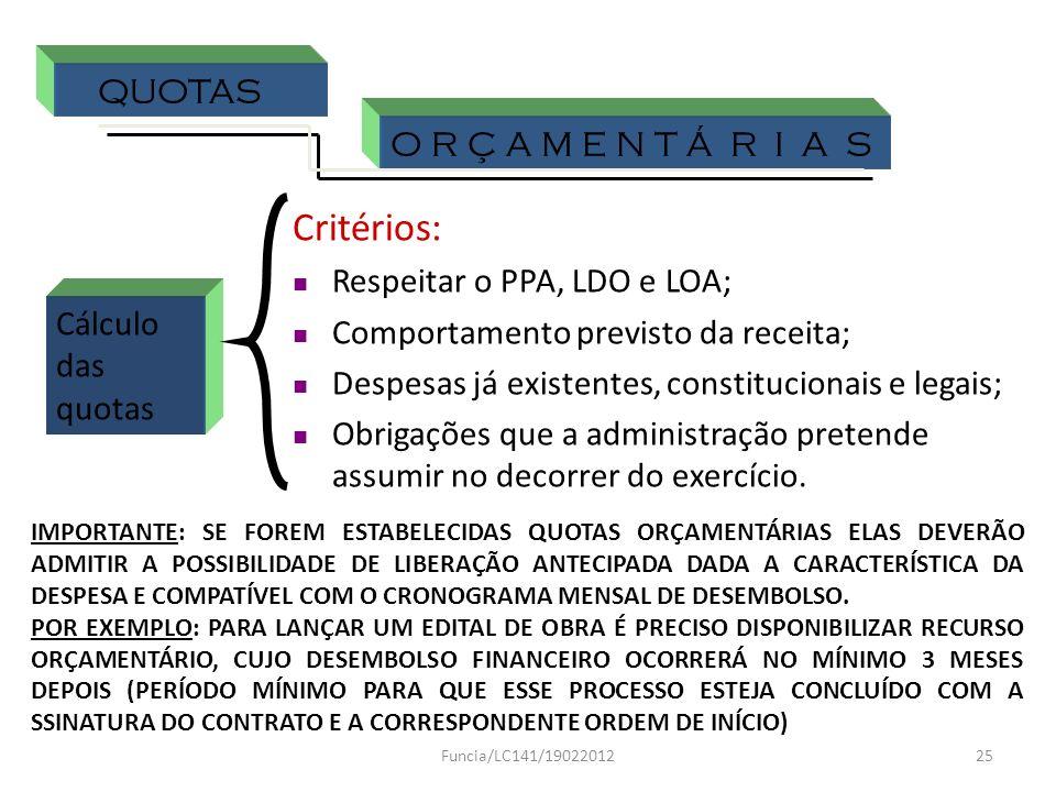 Cálculo das quotas QUOTAS O R Ç A M E N T Á R I A S Critérios: Respeitar o PPA, LDO e LOA; Comportamento previsto da receita; Despesas já existentes,