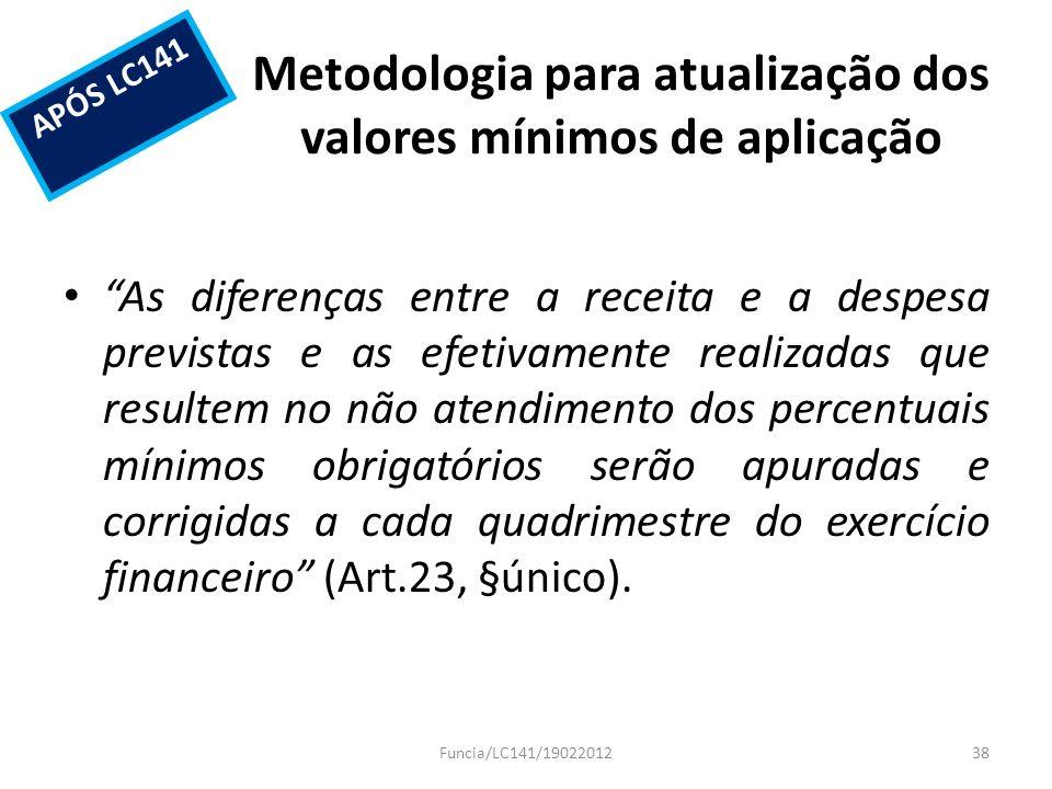 Metodologia para atualização dos valores mínimos de aplicação As diferenças entre a receita e a despesa previstas e as efetivamente realizadas que res