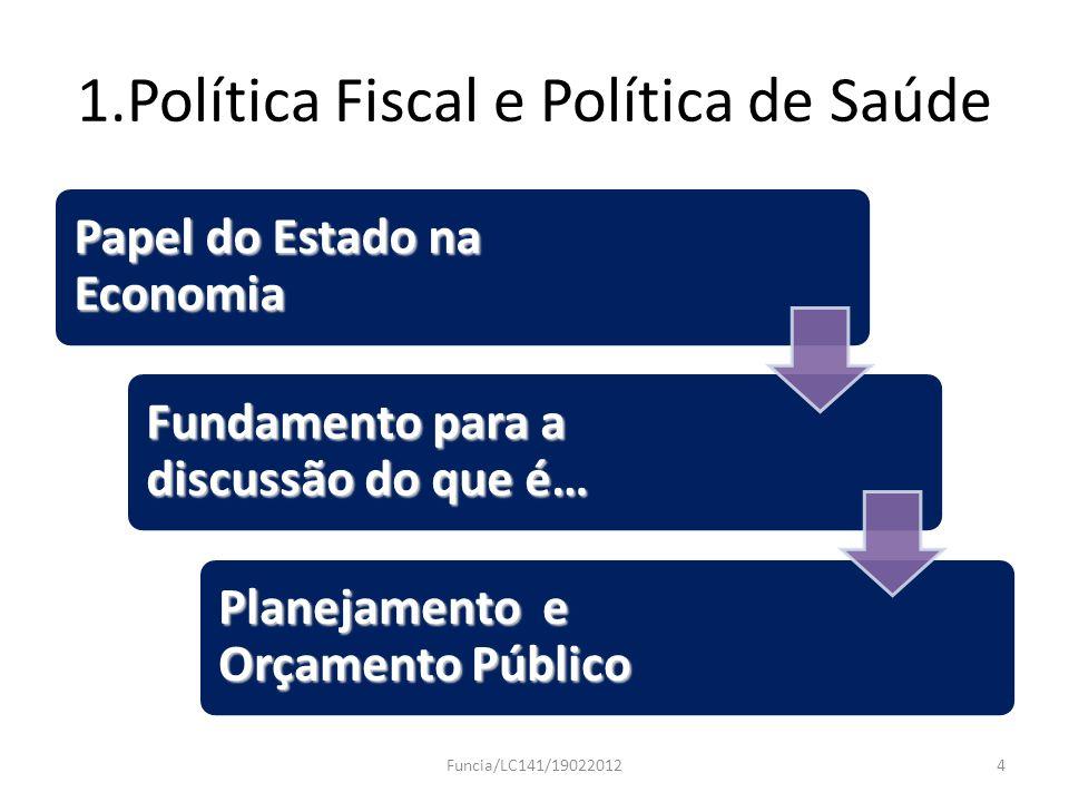 1.Política Fiscal e Política de Saúde Papel do Estado na Economia Fundamento para a discussão do que é… Planejamento e Orçamento Público Funcia/LC141/
