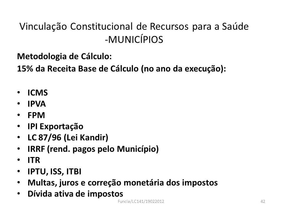 Vinculação Constitucional de Recursos para a Saúde -MUNICÍPIOS Metodologia de Cálculo: 15% da Receita Base de Cálculo (no ano da execução): ICMS IPVA