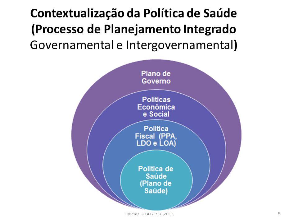 Contextualização da Política de Saúde (Processo de Planejamento Integrado Governamental e Intergovernamental) Funcia/LC141/190220125