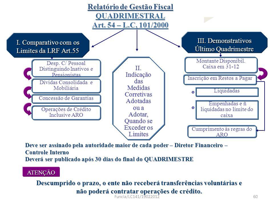 Relatório de Gestão Fiscal QUADRIMESTRAL Art. 54 – L.C. 101/2000 I. Comparativo com os Limites da LRF Art.55 II. Indicação das Medidas Corretivas Adot