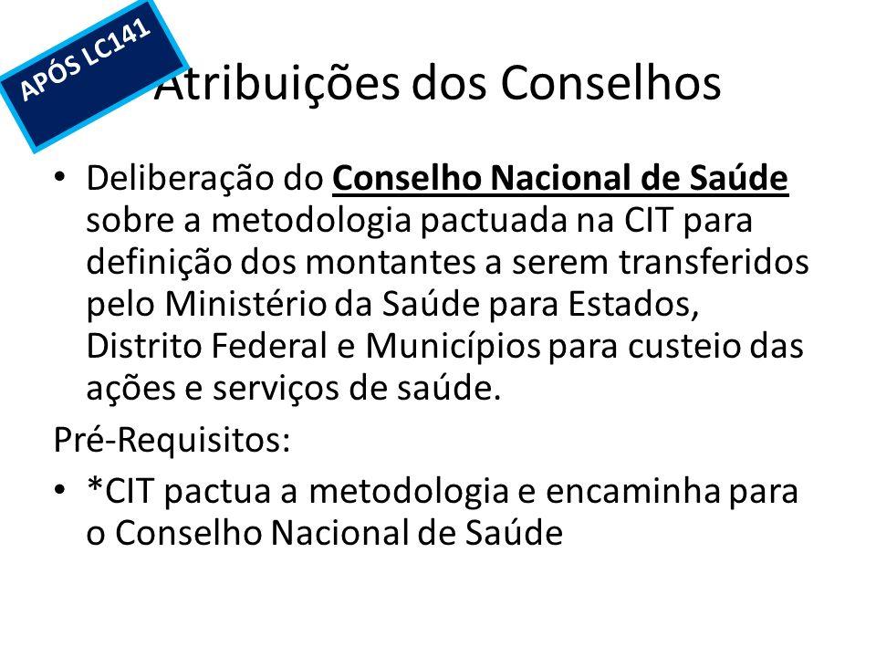 Atribuições dos Conselhos Deliberação do Conselho Nacional de Saúde sobre a metodologia pactuada na CIT para definição dos montantes a serem transferi
