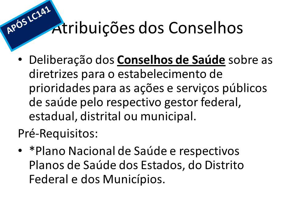 Atribuições dos Conselhos Deliberação dos Conselhos de Saúde sobre as diretrizes para o estabelecimento de prioridades para as ações e serviços públic