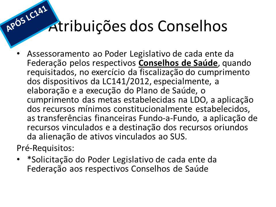 Atribuições dos Conselhos Assessoramento ao Poder Legislativo de cada ente da Federação pelos respectivos Conselhos de Saúde, quando requisitados, no