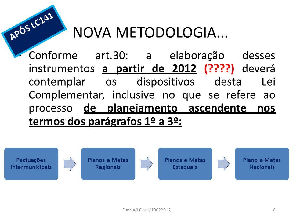 NOVA METODOLOGIA... Conforme art.30: a elaboração desses instrumentos a partir de 2012 (????) deverá contemplar os dispositivos desta Lei Complementar