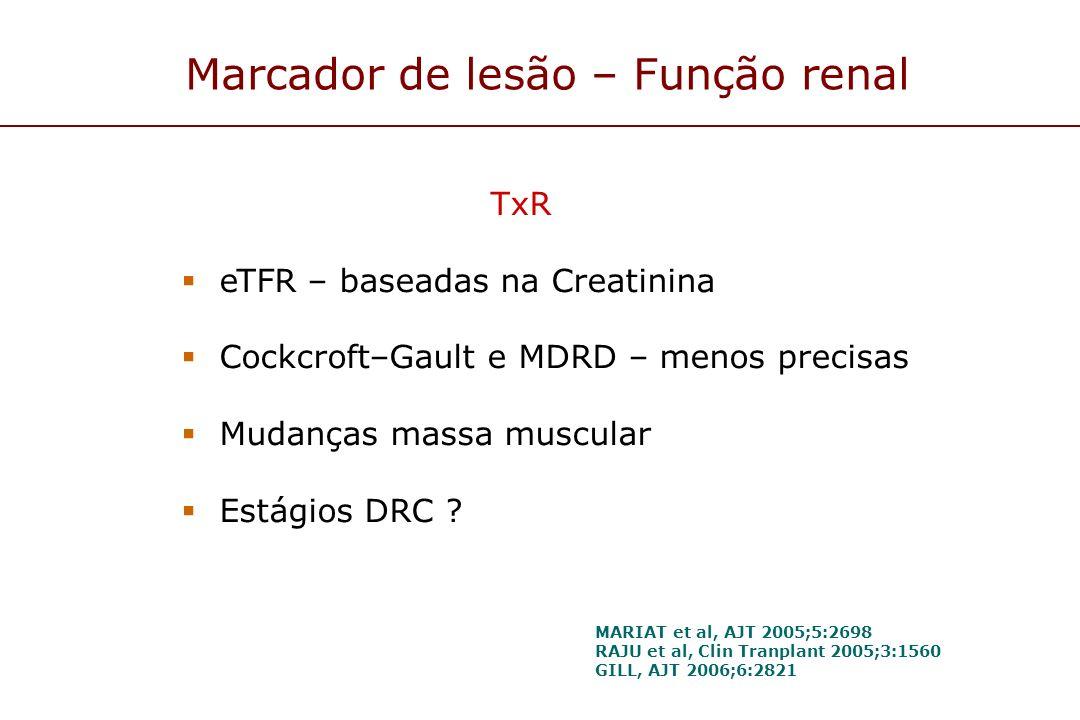Marcador de lesão – Função renal TxR eTFR – baseadas na Creatinina Cockcroft–Gault e MDRD – menos precisas Mudanças massa muscular Estágios DRC ? MARI