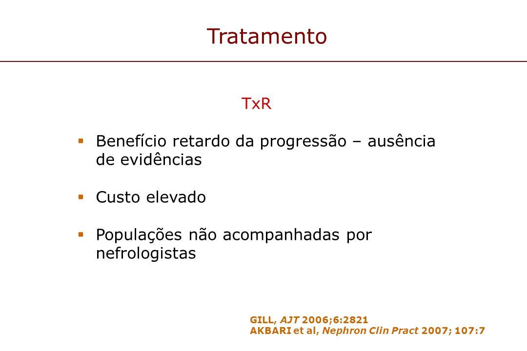 Tratamento TxR Benefício retardo da progressão – ausência de evidências Custo elevado Populações não acompanhadas por nefrologistas GILL, AJT 2006;6:2