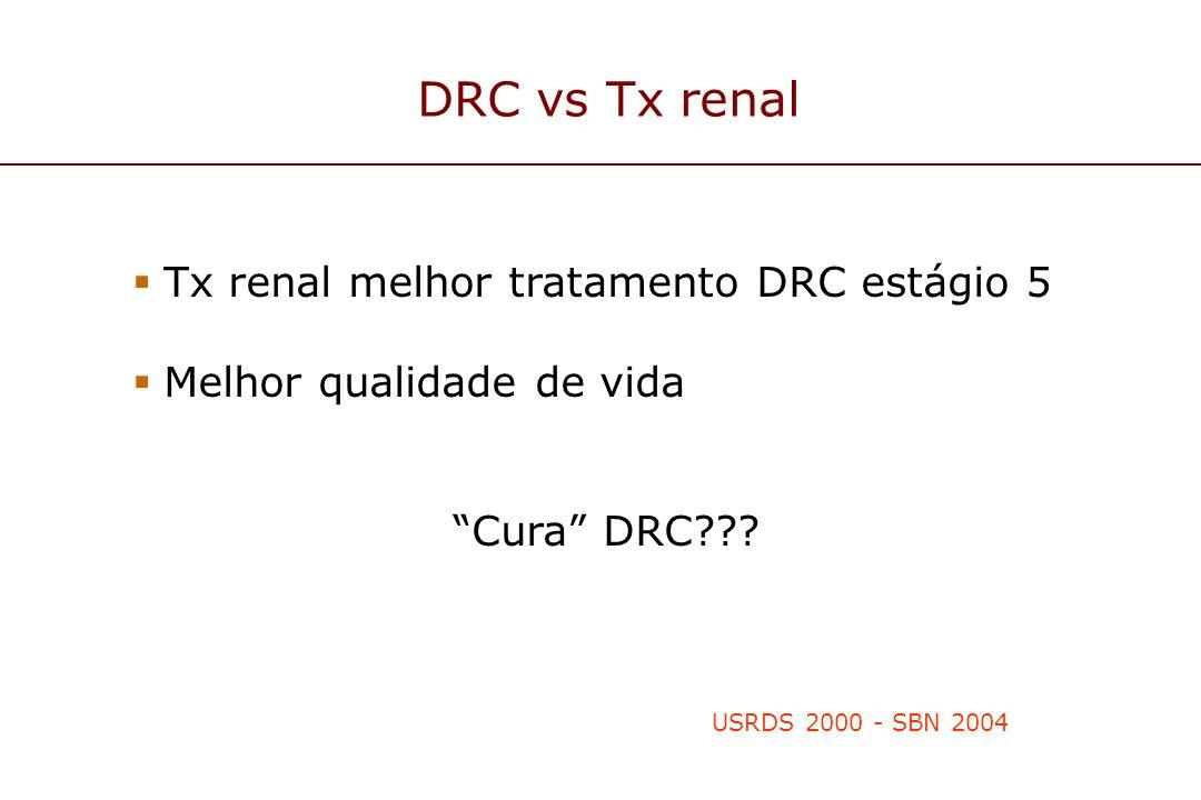 USRDS 2000 - SBN 2004 DRC vs Tx renal Tx renal melhor tratamento DRC estágio 5 Melhor qualidade de vida Cura DRC???