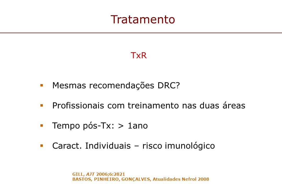 Tratamento TxR Mesmas recomendações DRC? Profissionais com treinamento nas duas áreas Tempo pós-Tx: > 1ano Caract. Individuais – risco imunológico GIL