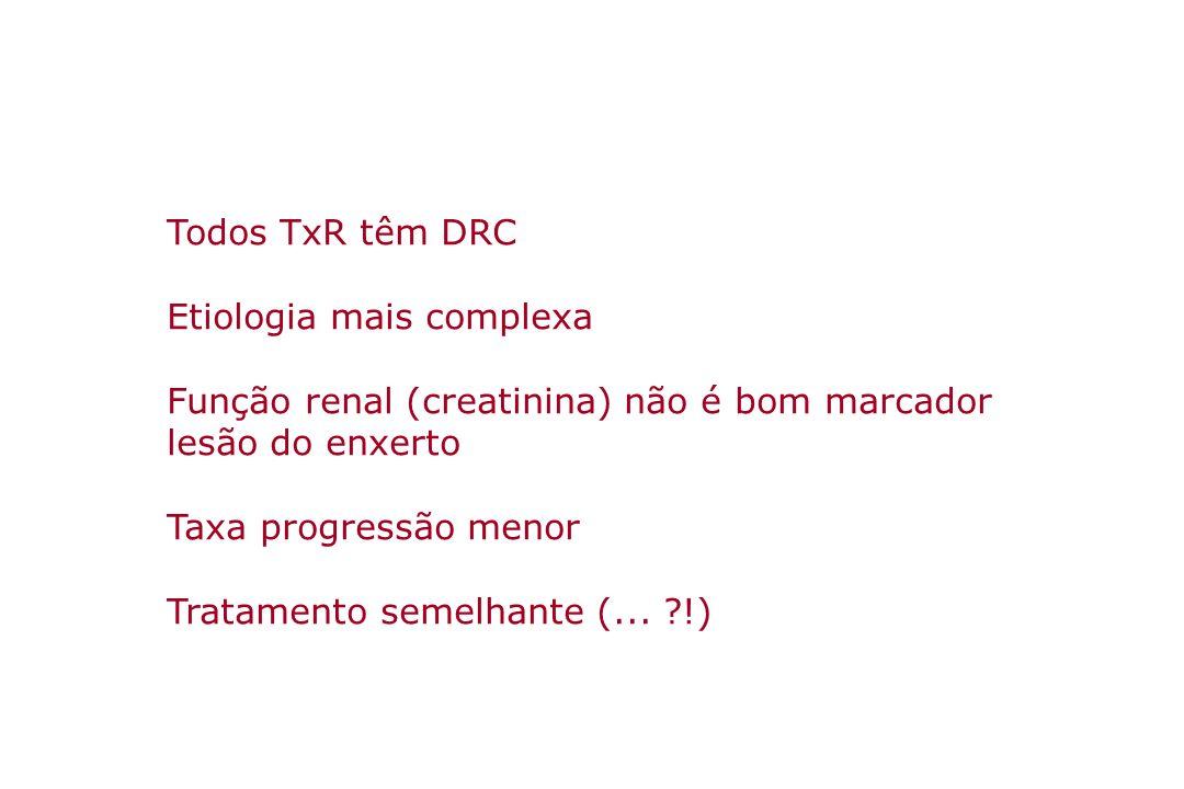 Todos TxR têm DRC Etiologia mais complexa Função renal (creatinina) não é bom marcador lesão do enxerto Taxa progressão menor Tratamento semelhante (.