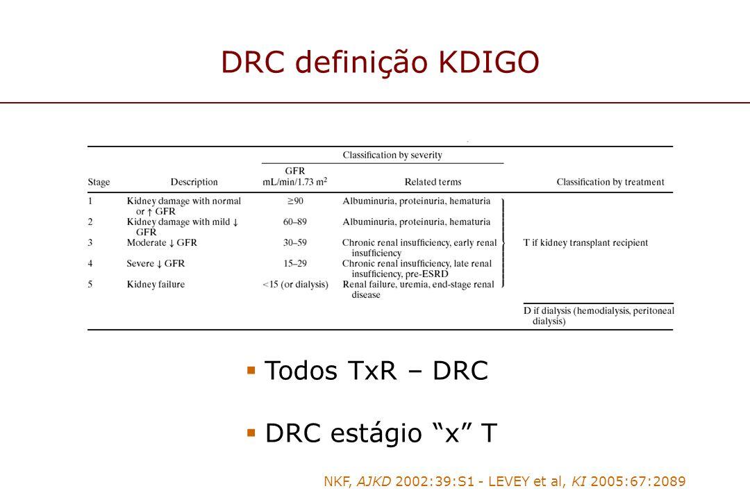 DRC definição KDIGO Todos TxR – DRC DRC estágio x T NKF, AJKD 2002:39:S1 - LEVEY et al, KI 2005:67:2089