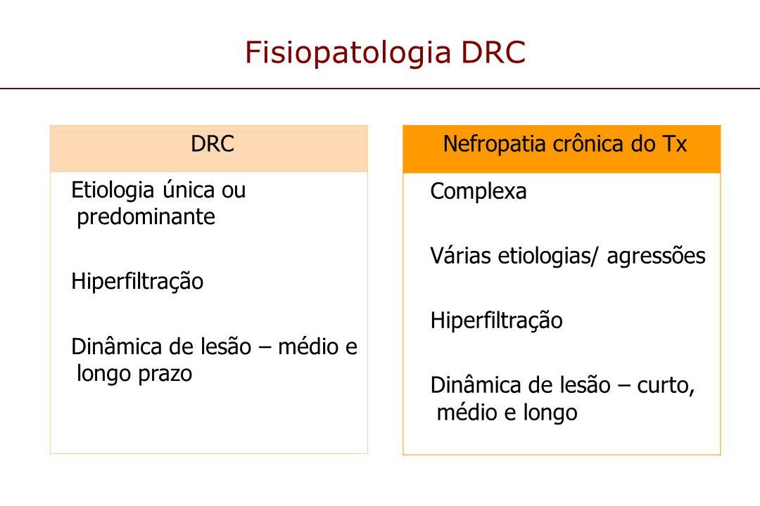 Fisiopatologia DRC DRC Etiologia única ou predominante Hiperfiltração Dinâmica de lesão – médio e longo prazo Nefropatia crônica do Tx Complexa Várias