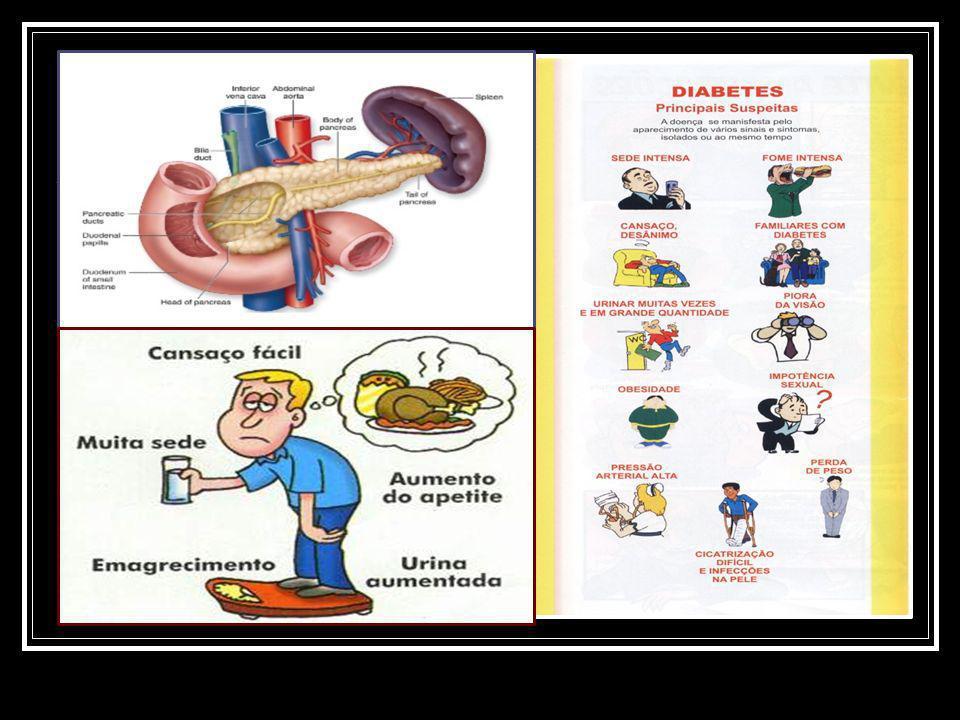 As reuniões da Associação dos diabéticos de OP acontecem de 15 em 15 dias no Salão Paroquial do Antônio Dias as 19:30.