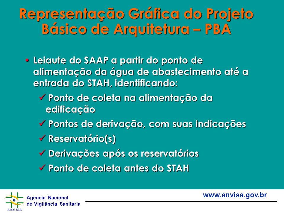 Agência Nacional de Vigilância Sanitária www.anvisa.gov.br Representação Gráfica do Projeto Básico de Arquitetura – PBA Leiaute do SAAP a partir do po