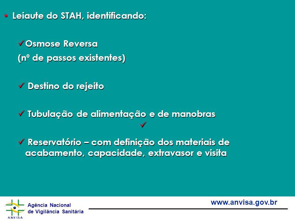Agência Nacional de Vigilância Sanitária www.anvisa.gov.br Leiaute do STAH, identificando: Leiaute do STAH, identificando: Osmose Reversa Osmose Rever